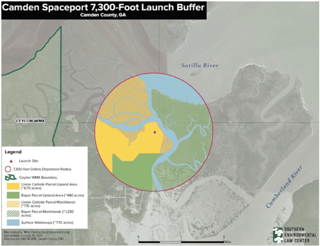 Launch Buffer map